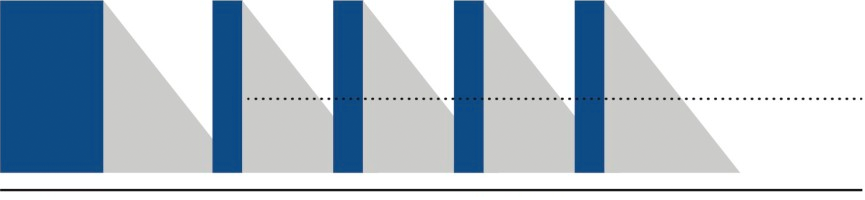 Sällma-modellen – uppföljning ger långvarig effekt, repetition stärker implementeringen
