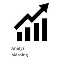 analys-matning
